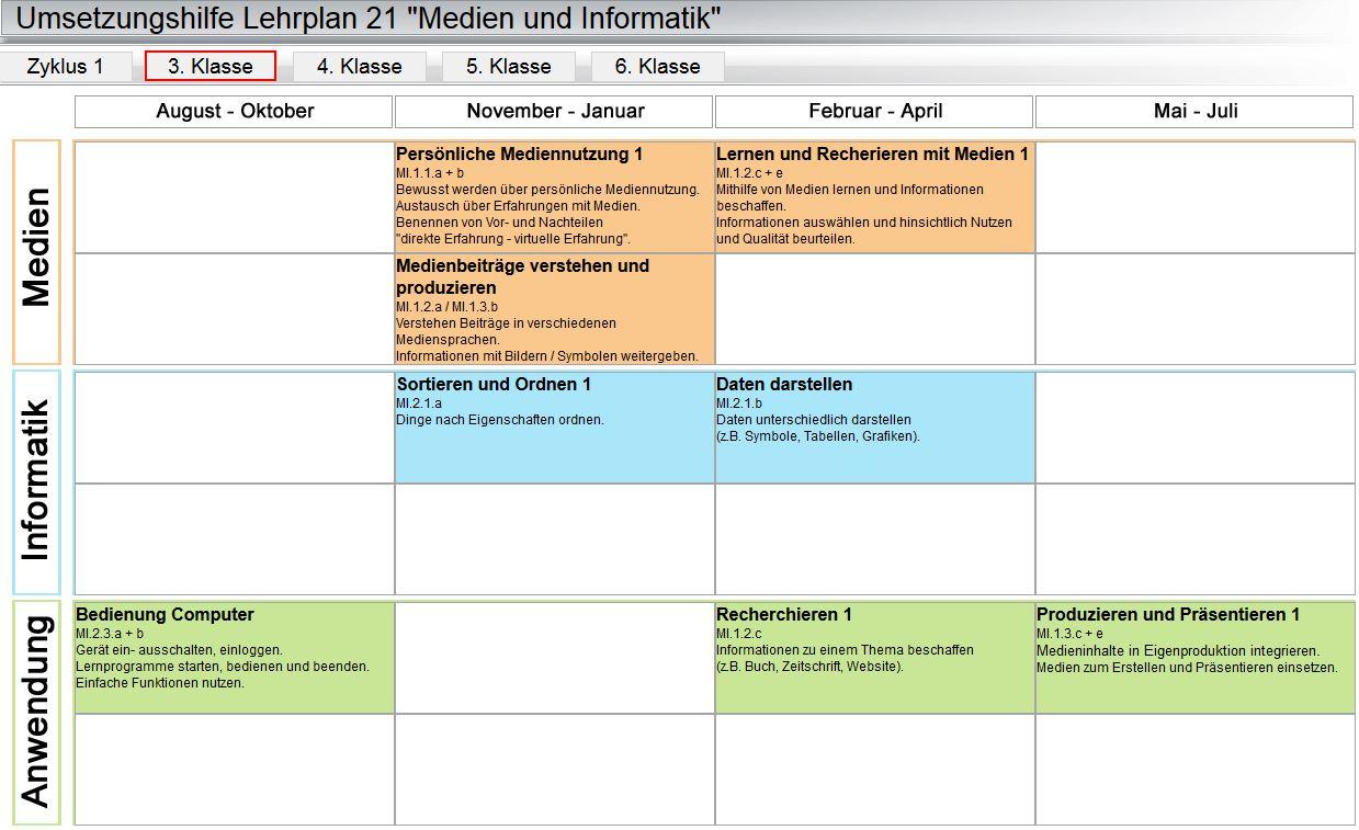 3./4. Klasse – Lehren und Lernen – Medienbildung